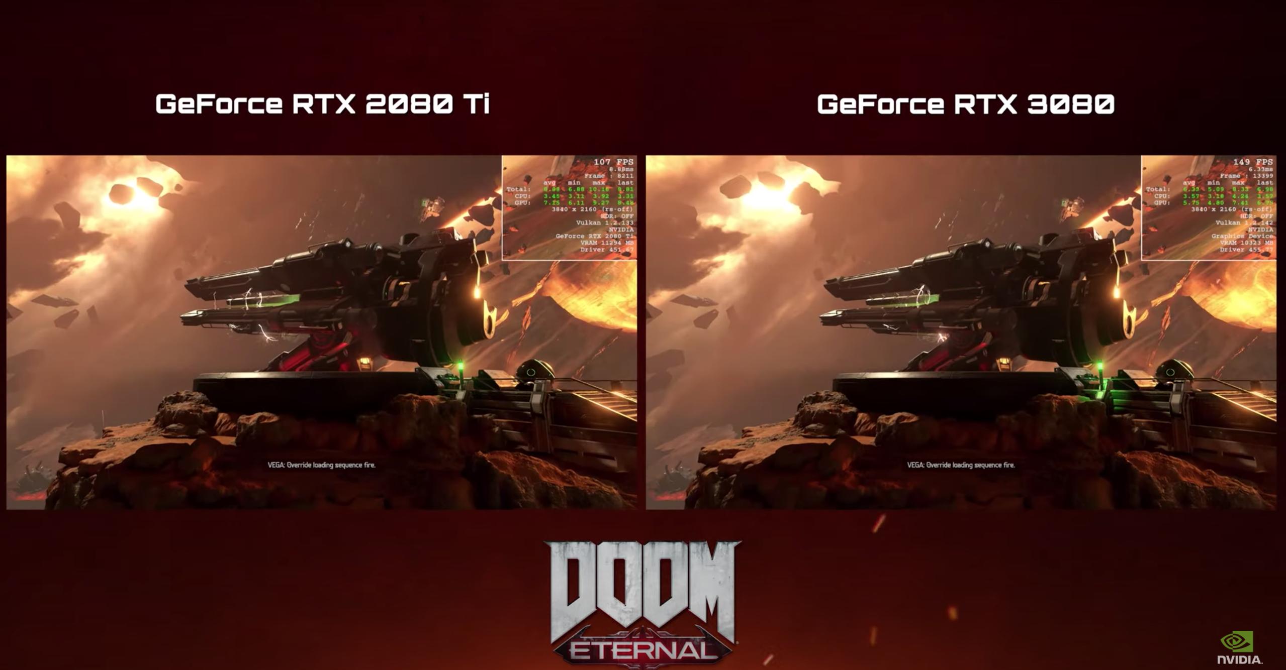 Xem RTX 3080 của Nvidia vượt trội hơn RTX 2080 Ti trong Doom Eternal 4K Gameplay